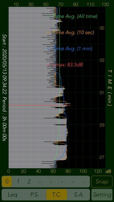 Sound Level Analyzer PROのおすすめ画像6