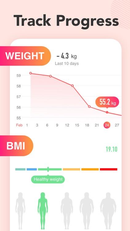 Workout for women, weight loss screenshot-5