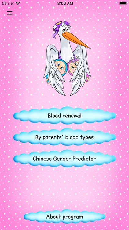 Boy Or Girl - Gender Predictor screenshot-0
