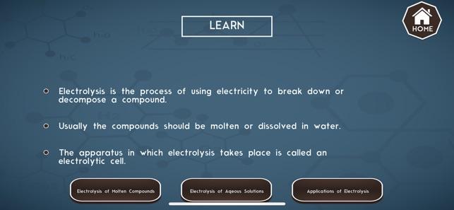Electrolysis - Chemistry