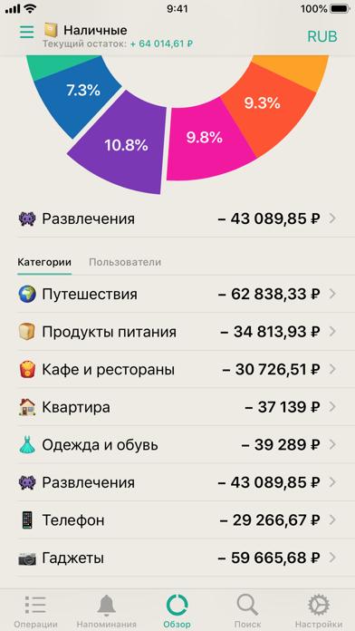 CashSync: Учет расходов + PROСкриншоты 2