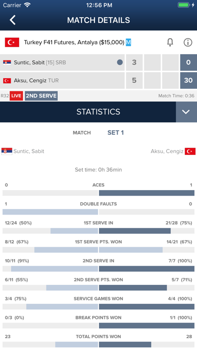 ITF Live Scores screenshot three