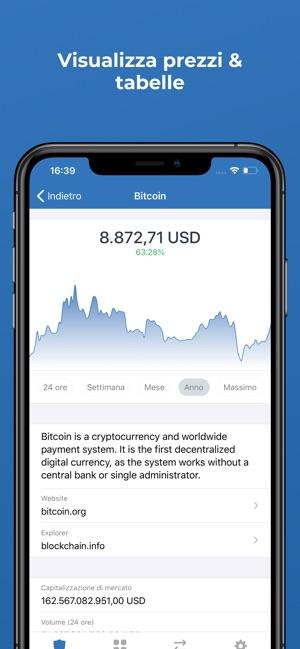 Bitcoin wallet: cos'è e come aprire un portafoglio bitcoin (migliori ) - Blockchain 4innovation