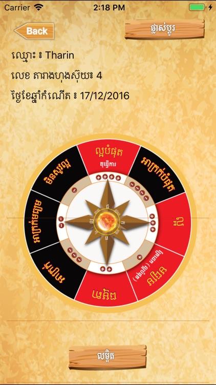 Khmer Calendar 2021 Pro