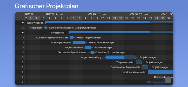 ‎Merlin Project: Gantt + Kanban Screenshot