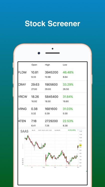 Stock Screener Pro - Technical
