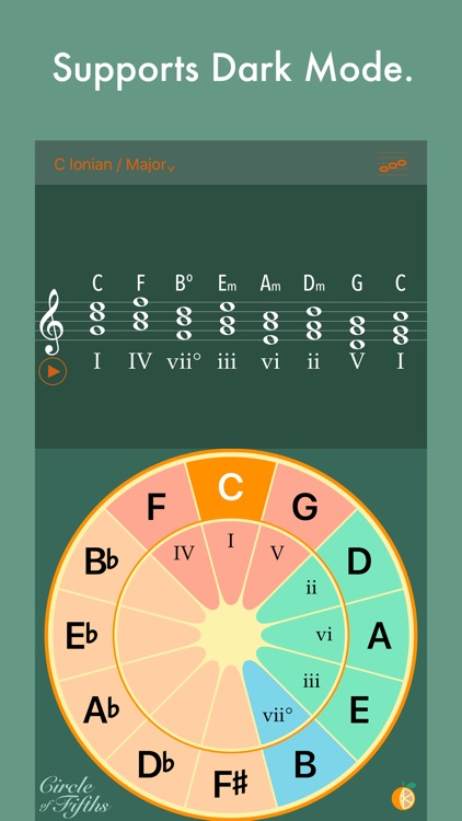 Circle of Fifths, Opus 2