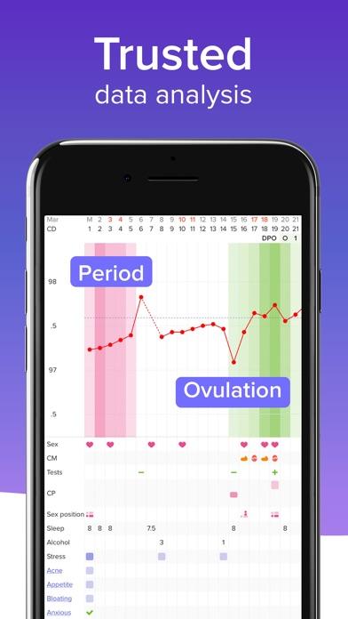 Glow Cycle & Fertility Tracker