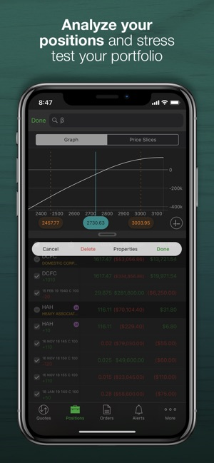 thinkorswim: Buy  Sell  Trade  on the App Store