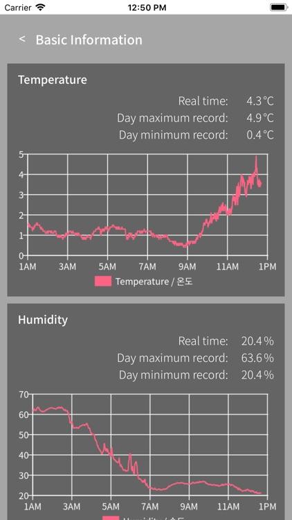 POSTECH CiTE Weather Station screenshot-3