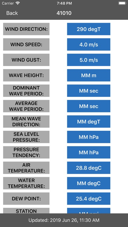 Buoy Stations Feed: NOAA(NDBC)