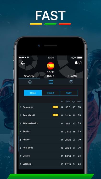 365Scores - Live Scores screenshot-4
