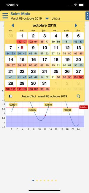 Calendrier Des Marees La Rochelle 2020.Maree Info Dans L App Store