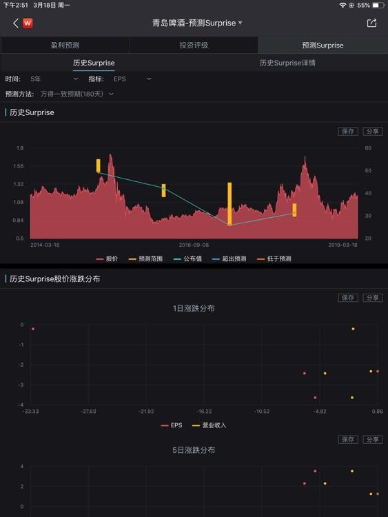 Wind金融终端-机构专用 screenshot-4