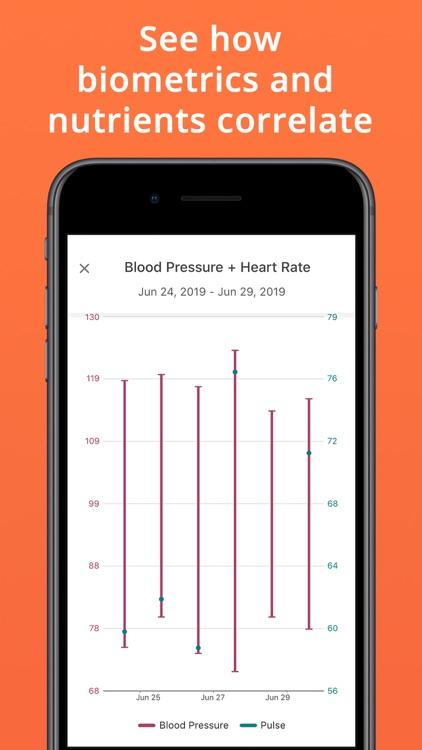 Cron-o-Meter Nutrition Tracker screenshot-8