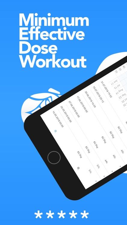 Minimum Effective Dose Workout