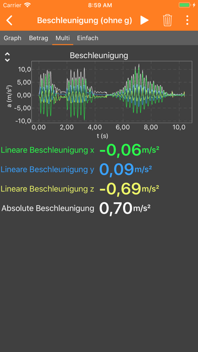 Screenshot for phyphox in Germany App Store