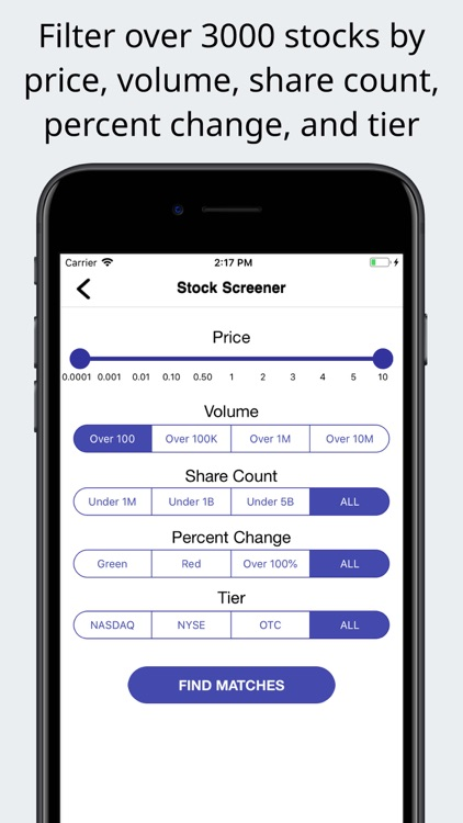 Ultimate Stock Scanner PRO