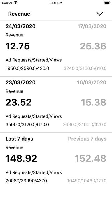 Revenue Check For Unity Ads review screenshots