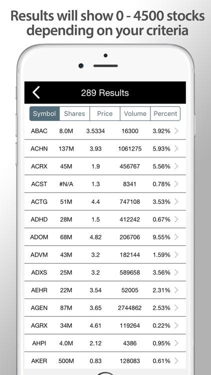 Ultimate Stock Scanner PRO screenshot-3