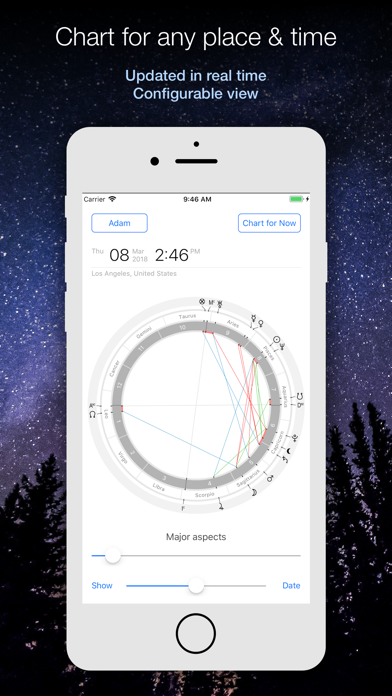 Top 10 Apps like Astro Gold in 2019 for iPhone & iPad