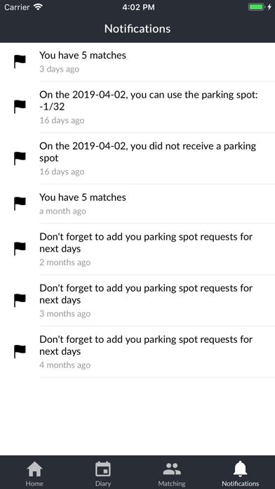 Commuty screenshot four