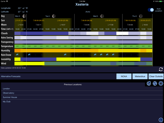 Xasteria - World Weather Report for Astronomy and Stargazing screenshot