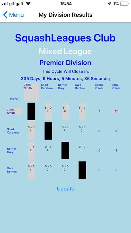 Squash Leagues & Ladders