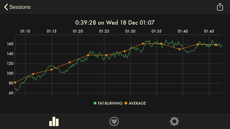 Cardiogram: HR Monitoring screenshot-5