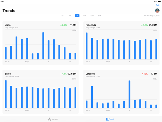 App Store Connect screenshot 12