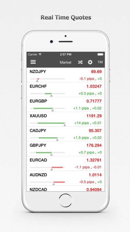Best Forex Charts For Ipad - 21 Apps Like Economic Calendar Forex FxTeam – Top Apps Like