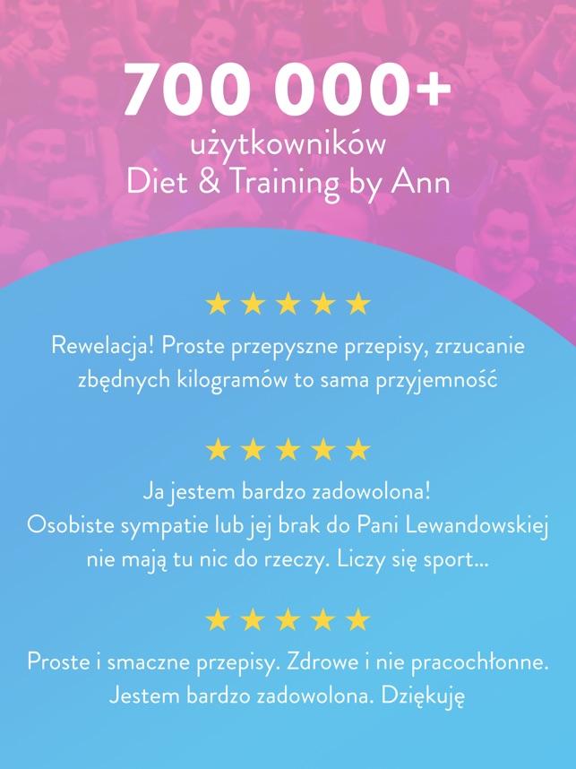 Aplikacja Diet Training By Ann W App Store