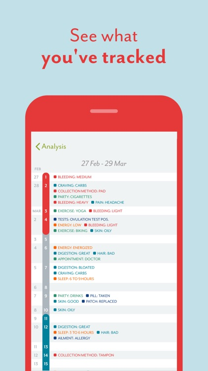 Clue Period & Cycle Tracker screenshot-6
