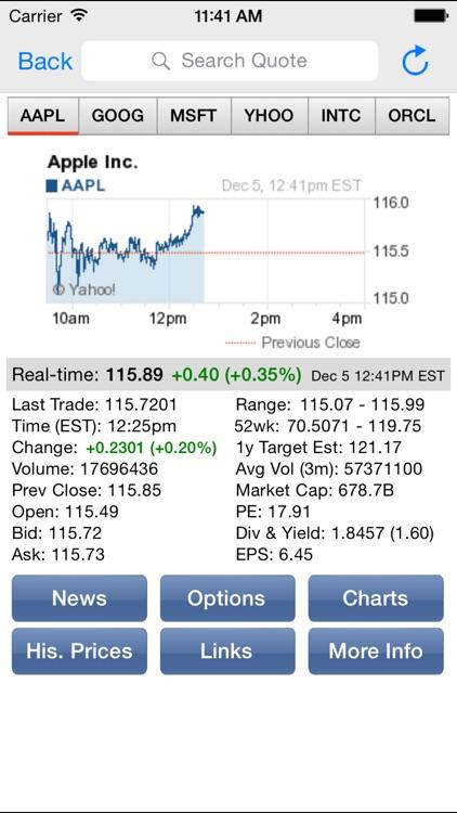 EZ Stock Quote