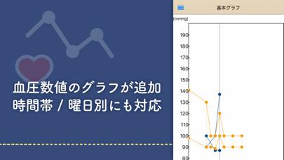 血圧ノート-血圧変化をスマホで記録!グラフ化も簡単- ScreenShot1
