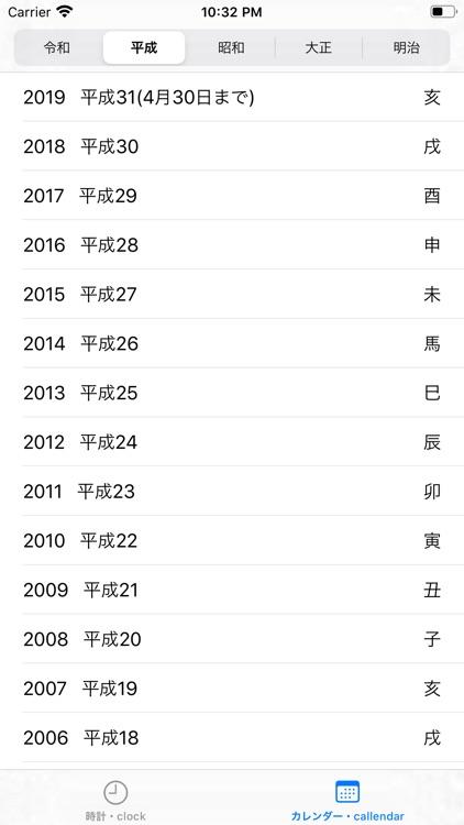 西暦 平成 22 年 平成22年生まれは西暦何年|年齢|何歳|干支|履歴書