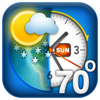 Accurately Timed Weather - Raj Kumar Shaw