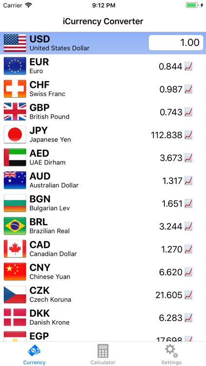 Exchange rate converter screenshot-0