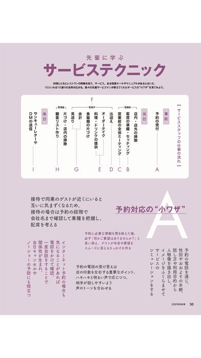 月刊専門料理 screenshot1