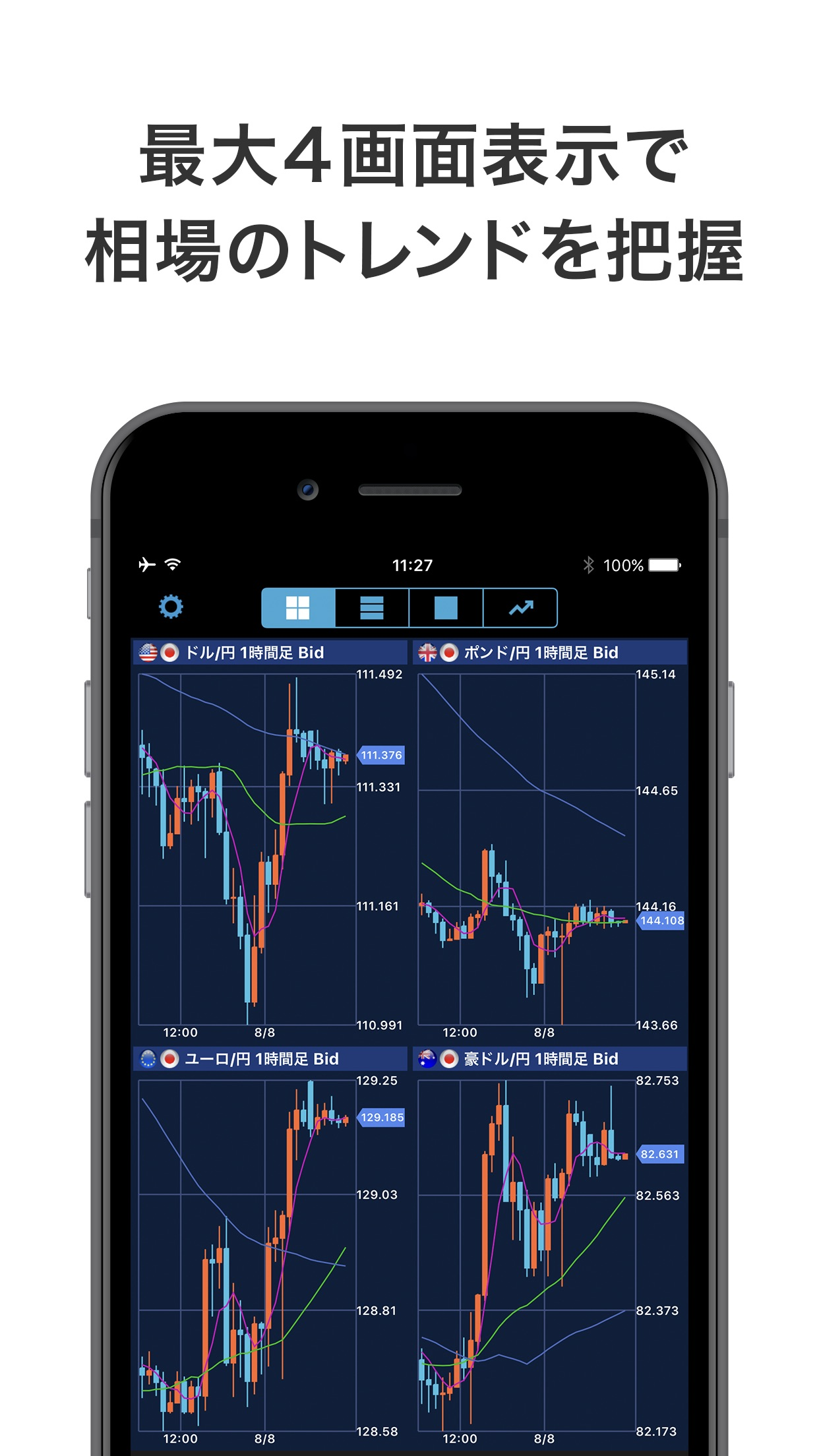 iSPEED FX - 楽天証券のFXアプリ Screenshot