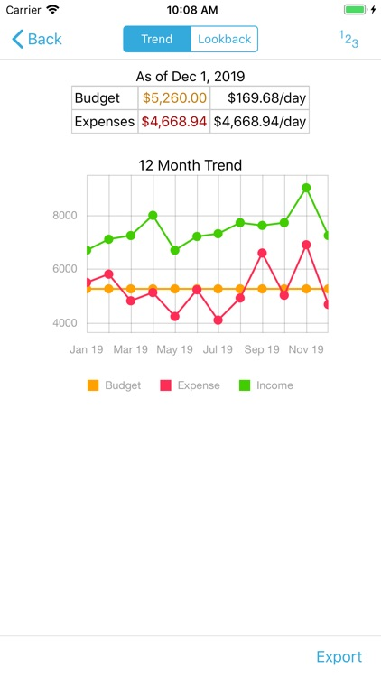 HomeBudget Lite (w/ Sync) screenshot-9