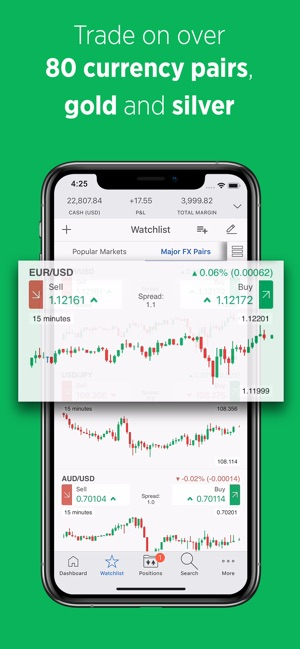 FOREX com on the App Store