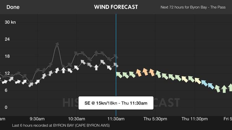 Coastalwatch Surf Check screenshot-7