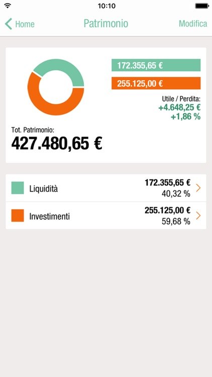 Intesa Sanpaolo Private