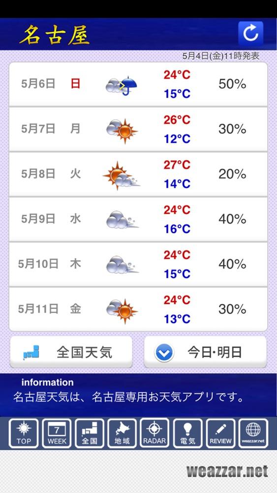 名古屋 10 日間 天気