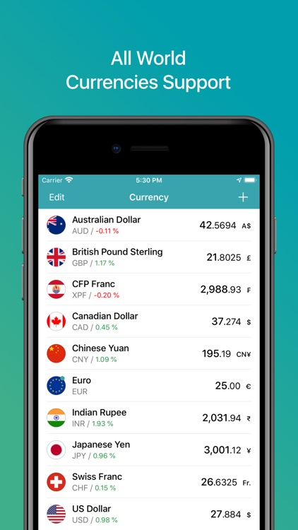 Any Currency Converter Lite