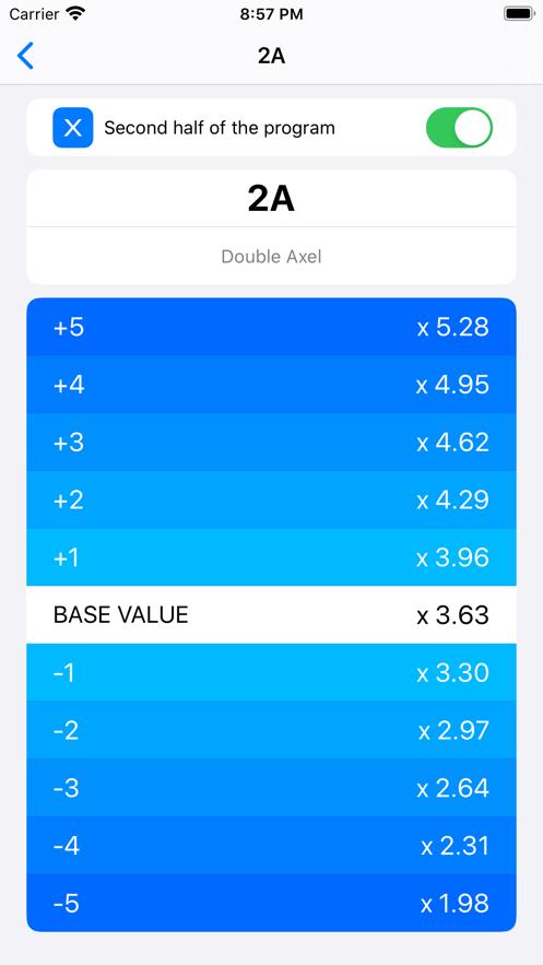 Scale of Values App 截图