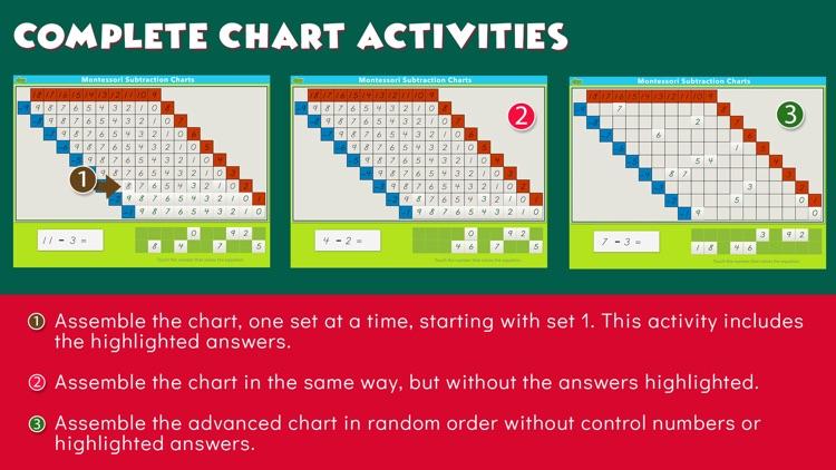 Montessori Subtraction Charts screenshot-5