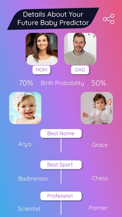 Guess Your Future Baby's Face!