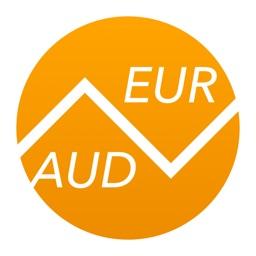 Australian Dollars To Euros